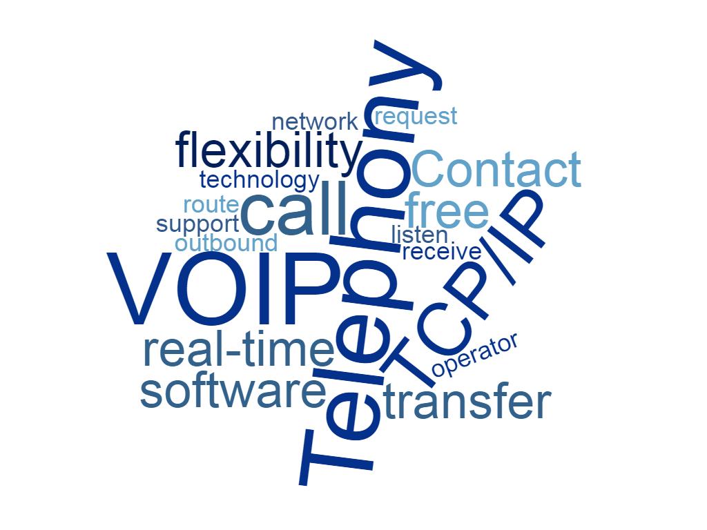 VoIP Telephony | Revolution Phones