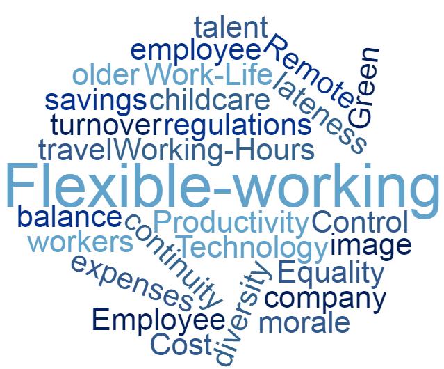 Flexible-Working